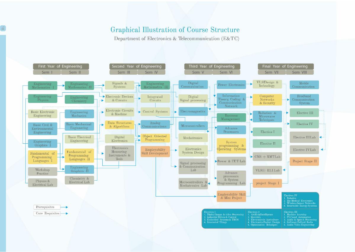 ETC Chart-01_copy
